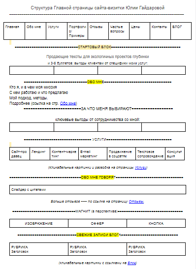 Прототип Главной страницы-полулендинга